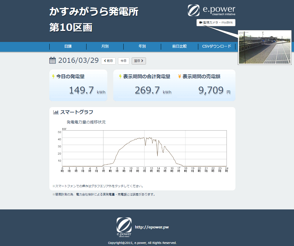 EPモニター(事業者用画面)